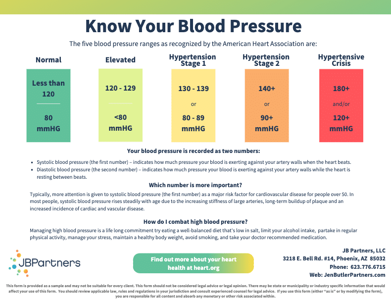 know-your-blood-pressure