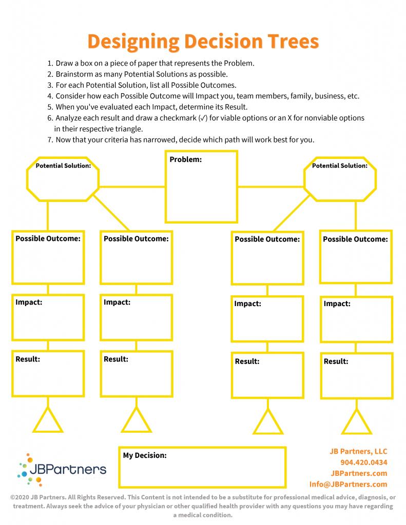 designing-decision-trees